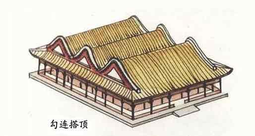 木赏 >> 正文  摘要:古代建筑的屋顶,有单坡顶,双坡顶,四坡顶,庑殿顶