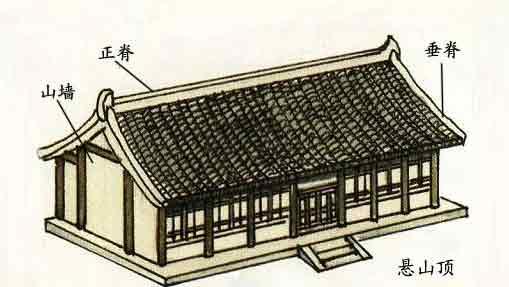 长方形八角屋顶设计图图片